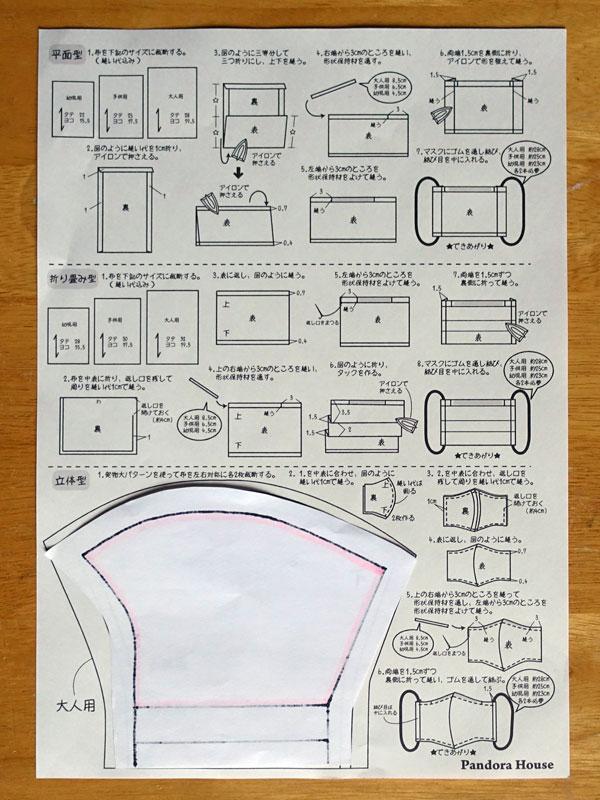 パンドラ ハウス 型紙